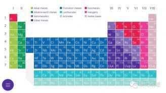 自主 合作 探究 ---秀水高中高一化学组《物质的量浓度》同课异构